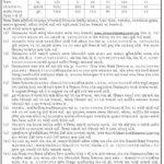 GSEB 1300 Vidhyasahayak (વિદ્યાસહાયકો) Bharti Recruitment 2018 | Apply Here @ www.gseb.org