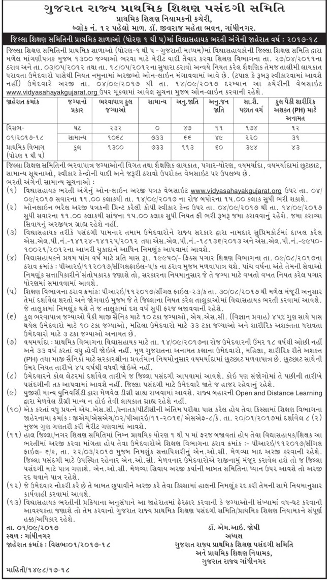 GSEB-Vidhyasahayak-Notification-2017-advt