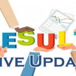 Nagaland Board HSSLC Results 2018 – Check NBSE Class 12th Results 2018 @ www.nbsenagaland.com