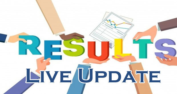 Results Declared