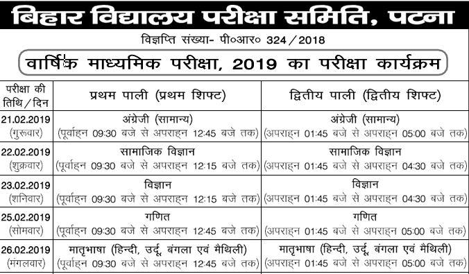 Bihar Board 10th Exam Time Table