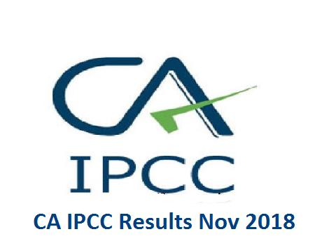 CA IPCC Results